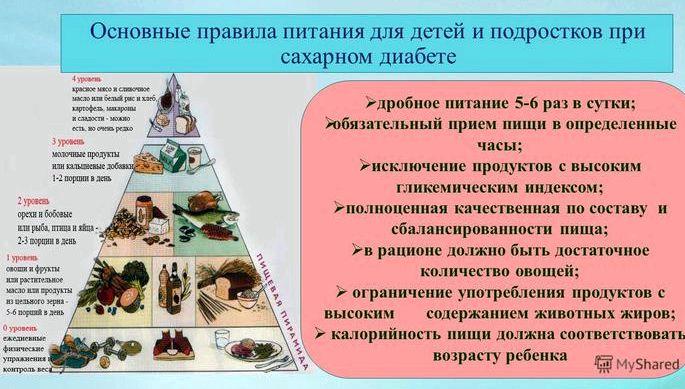 Основные правила правильного питания питаются сменные рабочие