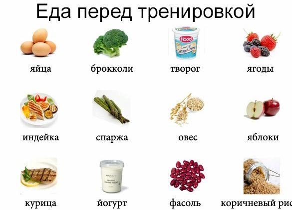 pitanie-pered-trenirovkoj-dlja-szhiganija-zhira_3.jpeg