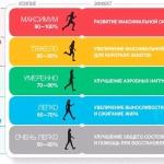plan-pitanija-dlja-szhiganija-zhira_1.jpeg