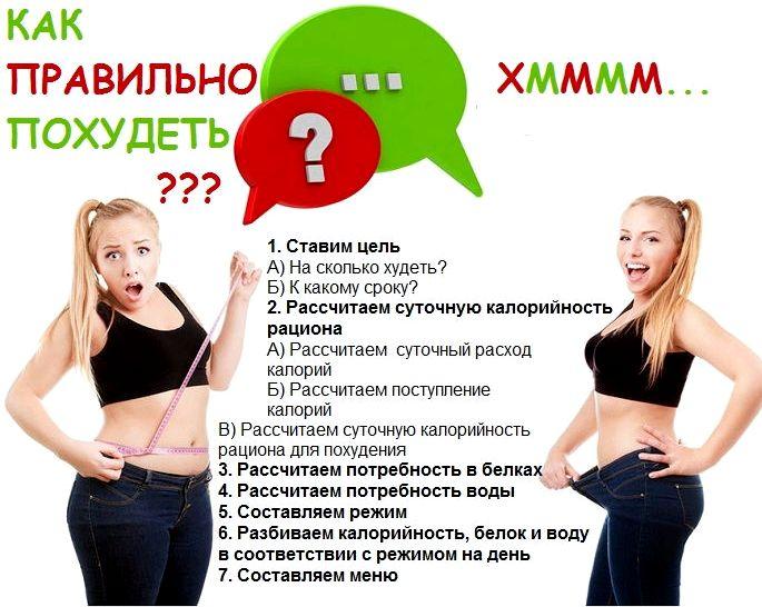 Как похудеть ребенку отзывы