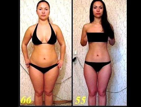 Похудение с помощью ограничений водная диета