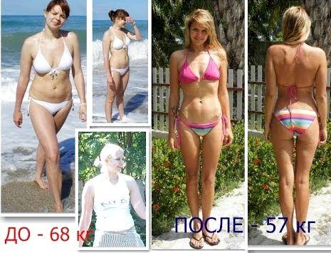 Похудеть на 10 килограмм Диета на 10 дней