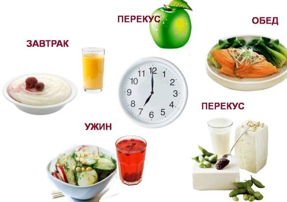 Полезные завтраки на каждый день правильное питание Включайте различные блюда