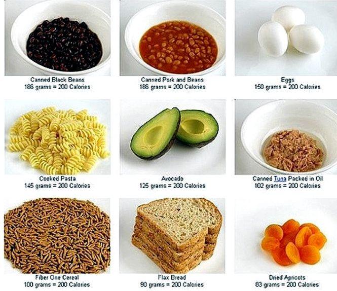 Правильное питание чтобы похудеть уже не за