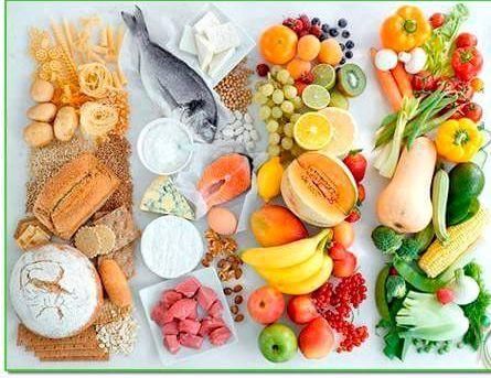 Правильное питание для похудения в домашних Старайтесь все изменения вводить постепенно