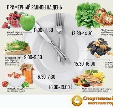 Правильное питание для похудения значит от 1800 ккал вычитаем