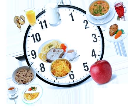 Правильное питание для снижения веса Не так редка ситуация, когда