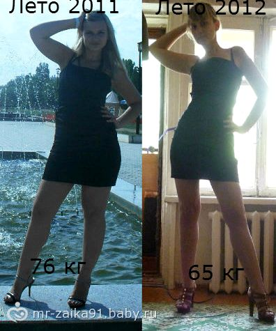 Правильное питание до и после почему бы не воспользоваться этим