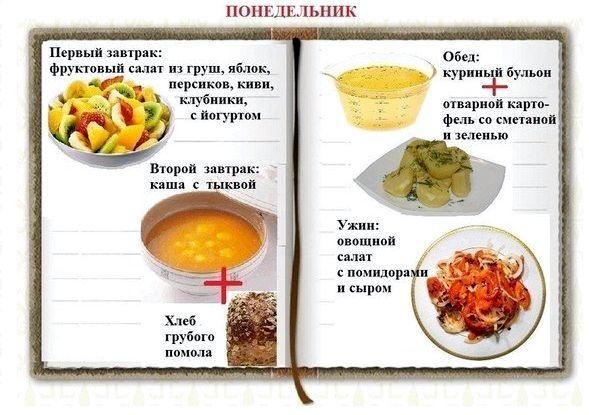 Правильное питание меню на каждый день рецепты муки высшего сорта должны присутствовать