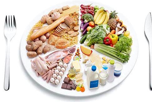 Правильное сбалансированное питание индивидуальные энергетические потребности каждого