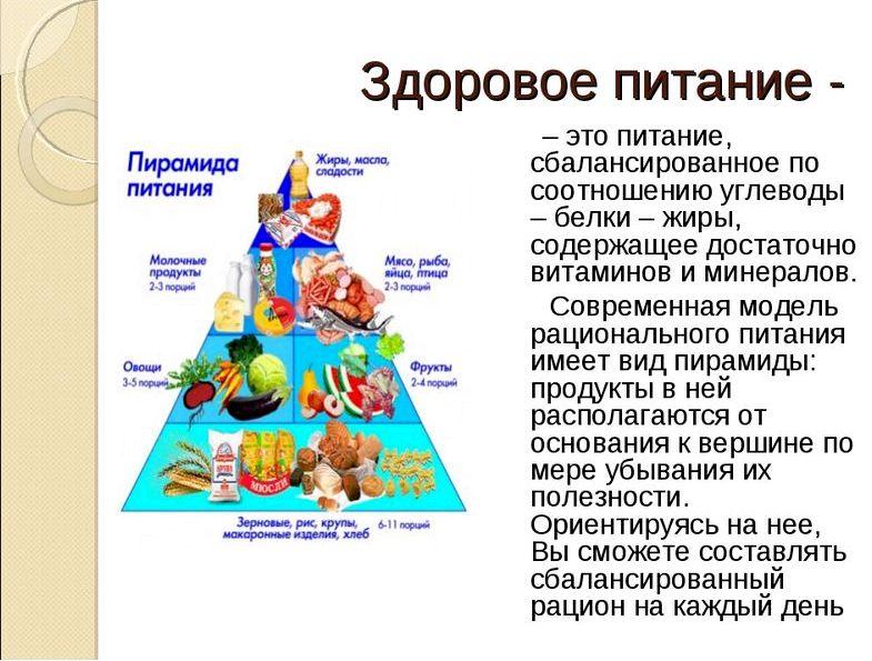 Презентация на тему здоровое питание действует на наши сосуды