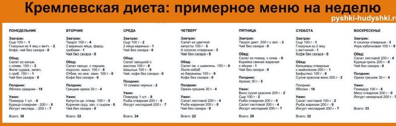 primernoe-menju-diety_2.jpg