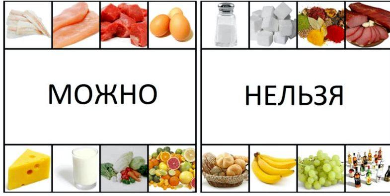produkty-kotorye-nelzja-est-pri-pohudenii_2.jpg
