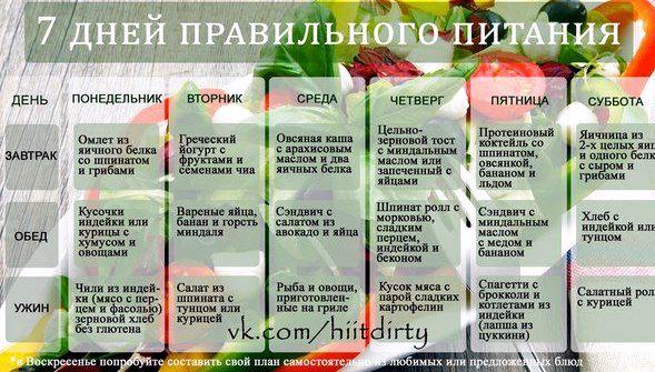Рецепты обедов для худеющих