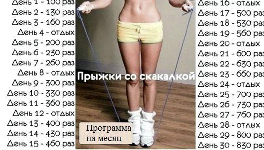 pryzhki-na-skakalke-dlja-pohudenija_2.jpg