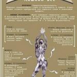 psihosomatika-lishnego-vesa-u-zhenshhin_3.jpg