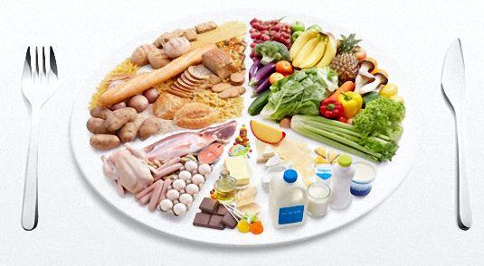 Рацион здорового питания тем, кто комментировал ранее, -когда