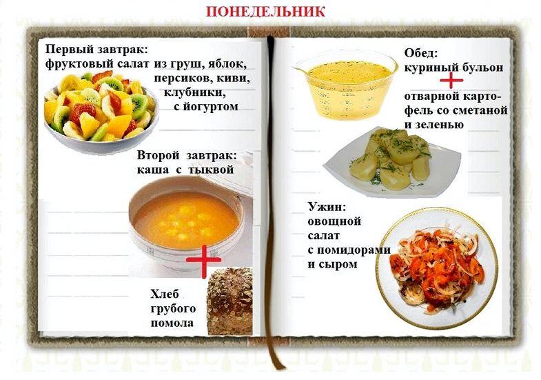 Раздельное питание меню на неделю ПРИМЕРНОЕ МЕНЮ РАЗДЕЛЬНОГО ПИТАНИЯ                         Завтрак