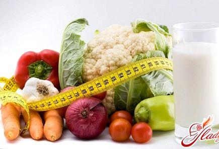 Разгрузочные дни для похудения Постарайтесь проводить разгрузочные дни для