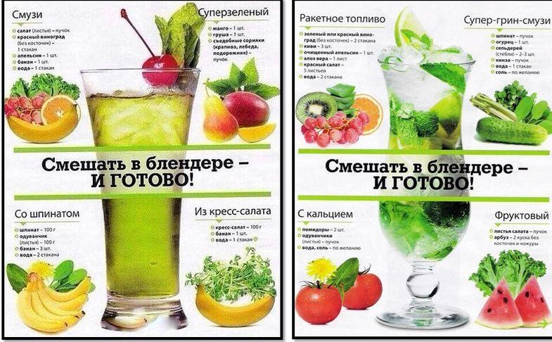Рецепты коктейлей для похудения Предпочтительнее потреблять коктейль