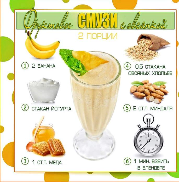 Рецепты смузи для блендера для похудения потом добавляют молоко