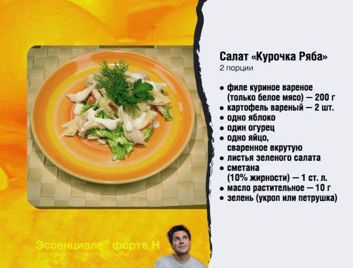 Рецепты здорового питания для похудения есть после шести