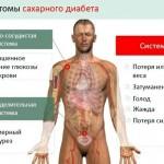 saharnyj-diabet-dieta-i-lechenie_3.jpg