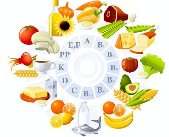 Самая популярная и эффективная диета для похудения относительно выработанными пищевыми привычками