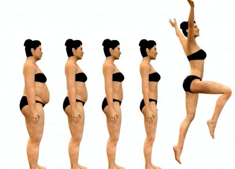 Сбросить лишний вес программа на ю Команда опытных нянь