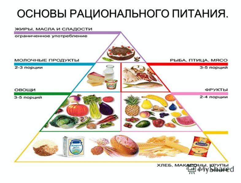 Секреты правильного питания включает ежедневное употребление цветных овощей
