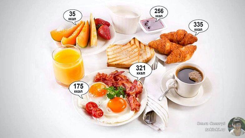 Сколько калорий есть чтобы похудеть Если вы