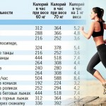 skolko-kalorij-szhigaet-zhir_1.jpg