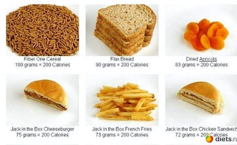 skolko-kalorij-v-den-chtoby-pohudet_1.jpg