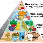 sovety-po-zdorovomu-pitaniju_1.jpg