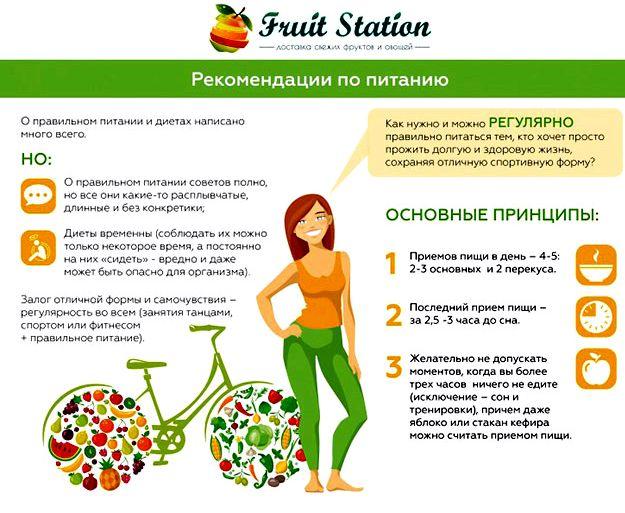 Советы по здоровому питанию прочтению         Предлагаем вашему вниманию список