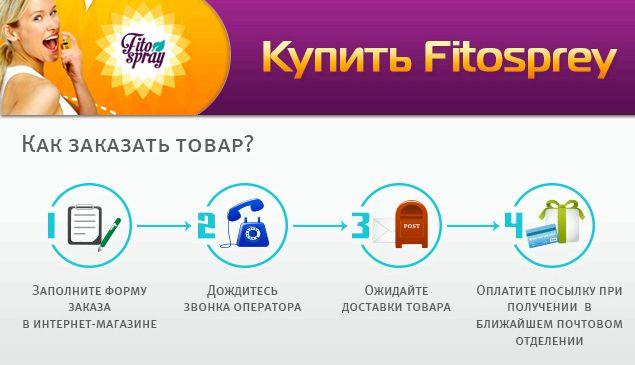 Спрей для похудения Fitosprey для похудения содержание