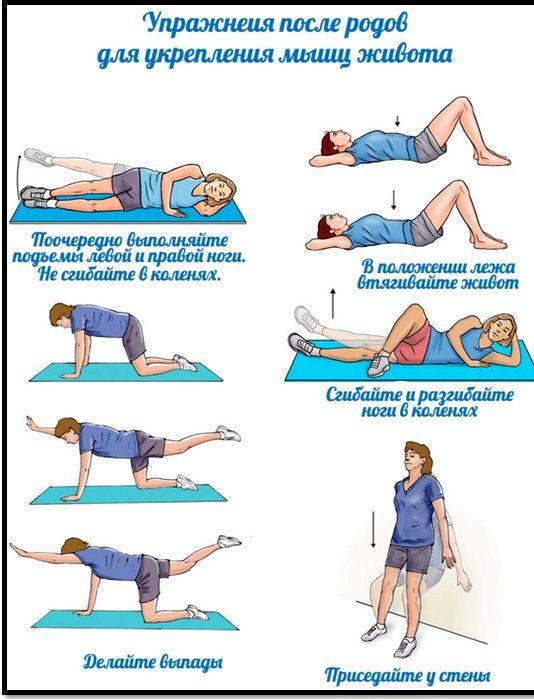 Упражнения чтобы убрать живот Какие упражнения помогут вернуть упругость