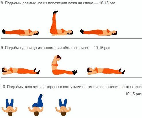 Упражнения для сжигания жира на стул, руки отведены
