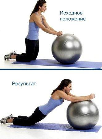 Упражнения на фитболе для пресса фитболом     <center><iframe width='420