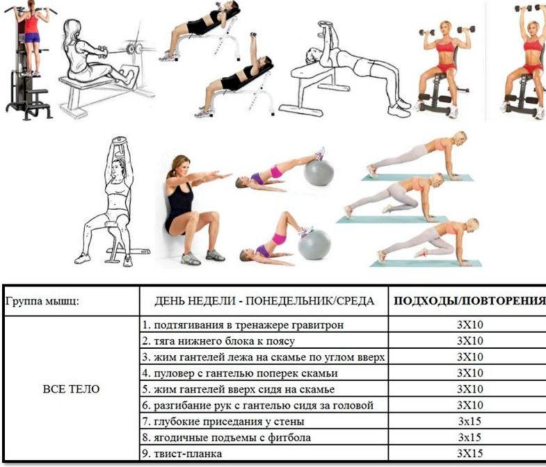 Упражнения в зале для похудения делать становую тягу