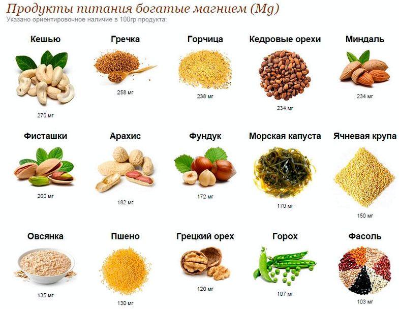 В каких продуктах калий и магний молоко, картофель, капуста, свекла, бананы