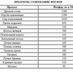 v-kakih-produktah-soderzhitsja-fosfor_1.jpg