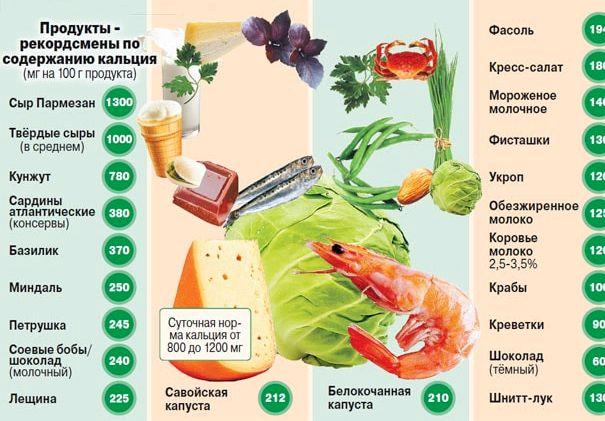 В каких продуктах содержится калий и магний морковь, жирная рыба