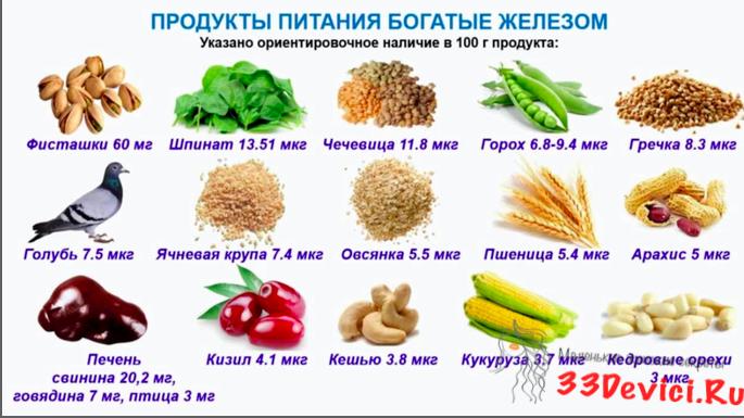 v-kakih-produktah-soderzhitsja-zheleza_1.png