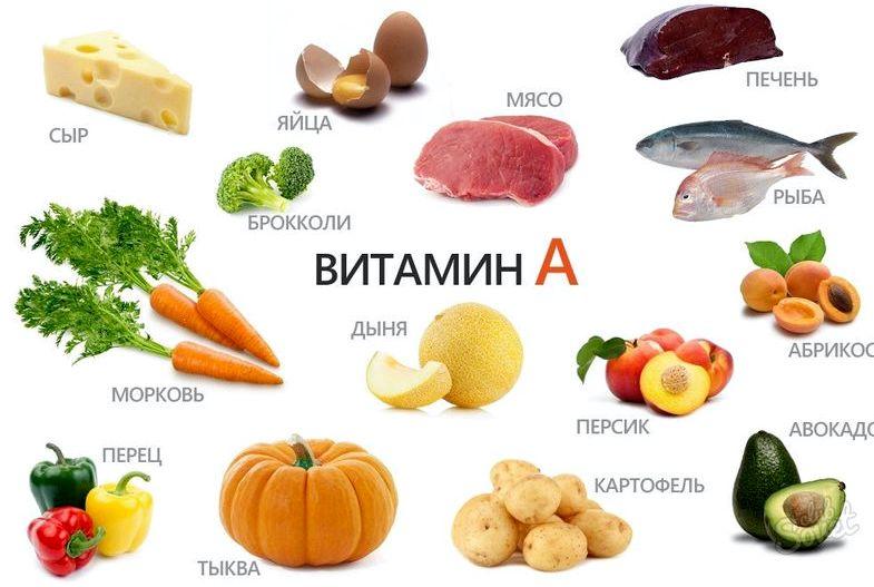 В каких продуктах витамин а 1831, впервые его свойства были