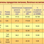 v-kakih-produktah-vitamin-e-tablica_2.jpg