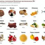 v-kakih-produktah-vitamin-v6_1.jpeg