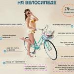 velosiped-szhigaet-zhir_3.jpg