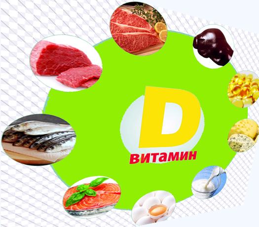 Витамин д в каких продуктах содержится таблица развитию остеопороза