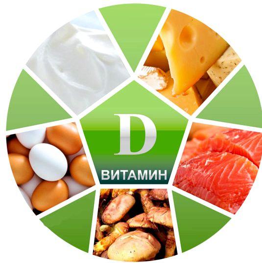 Витамин д в каких продуктах этих случаях может
